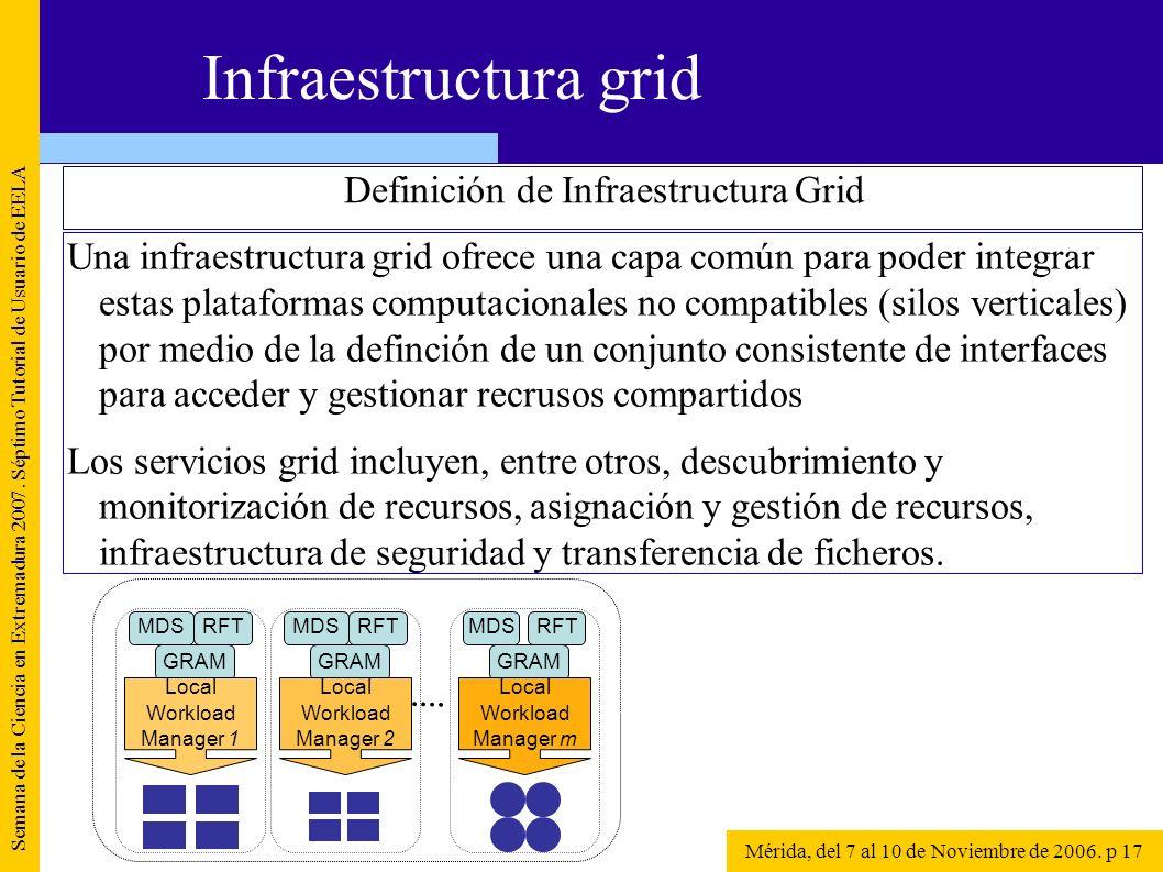 Definición de Infraestructura Grid Semana de la Ciencia en Extremadura 2007. Séptimo Tutorial de Usuario de EELA Mérida, del 7 al 10 de Noviembre de 2