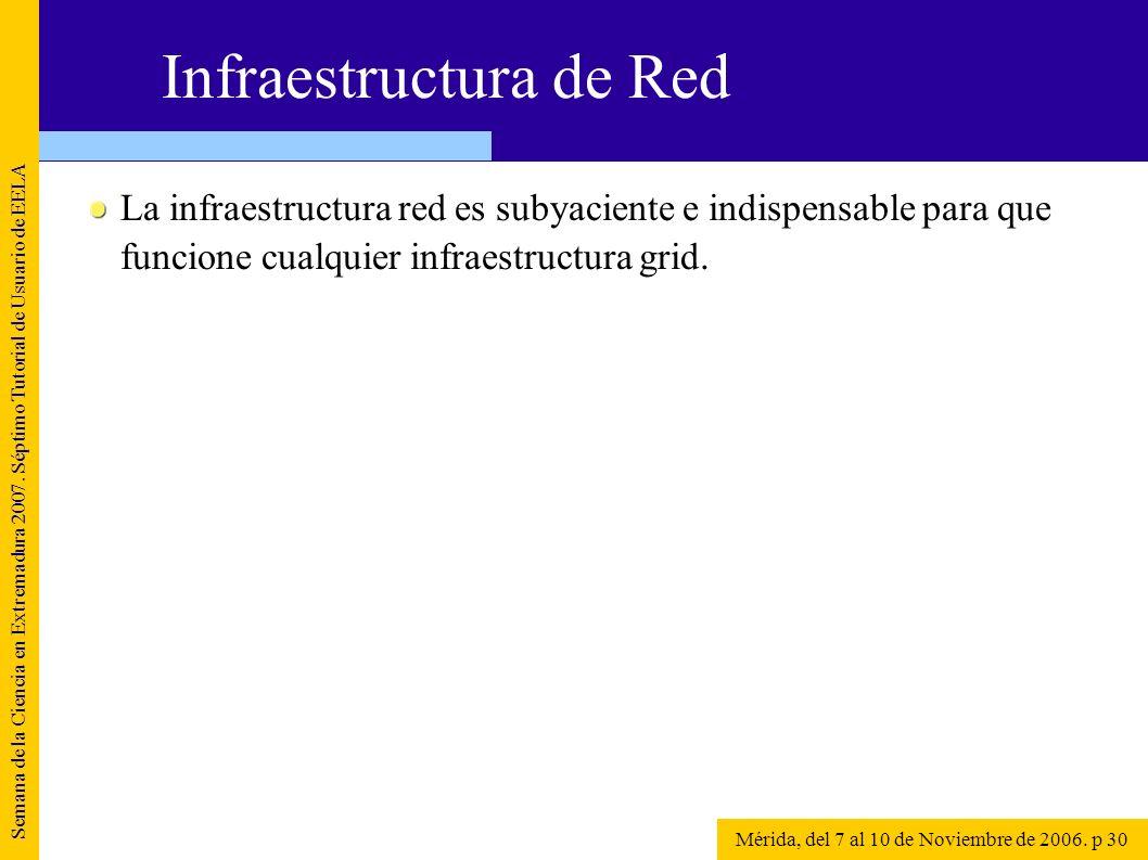 La infraestructura red es subyaciente e indispensable para que funcione cualquier infraestructura grid. Semana de la Ciencia en Extremadura 2007. Sépt