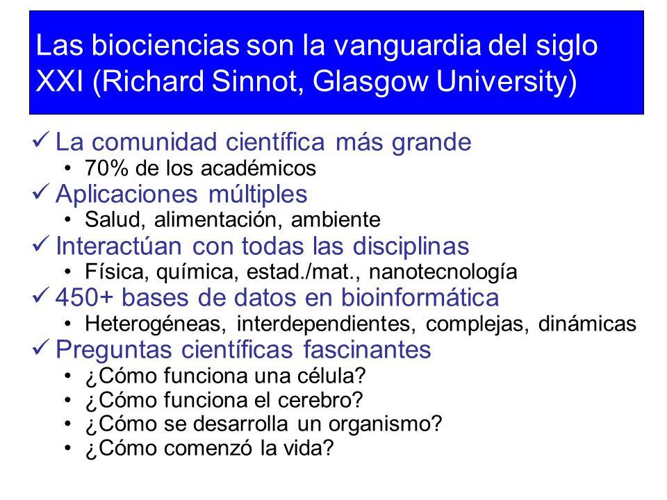 Las biociencias son la vanguardia del siglo XXI (Richard Sinnot, Glasgow University) La comunidad científica más grande 70% de los académicos Aplicaci
