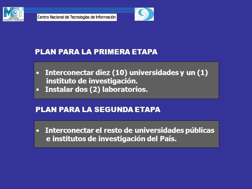 PLAN PARA LA PRIMERA ETAPA Interconectar diez (10) universidades y un (1) instituto de investigación. Instalar dos (2) laboratorios. PLAN PARA LA SEGU