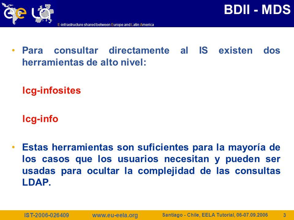 IST-2006-026409 E-infrastructure shared between Europe and Latin America www.eu-eela.org Santiago - Chile, EELA Tutorial, 06-07.09.2006 24 Ejercicios 1.Muestre todas las tablas del Esquema rgma> show tables 2.Muestre la información acerca de la tabla GlueSite rgma> describe GlueSite 3.Haga una solicitud sobre la tabla llamada GlueSite rgma> set query latest rgma> show query rgma> select Name,Latitude,Longitude from GlueSite
