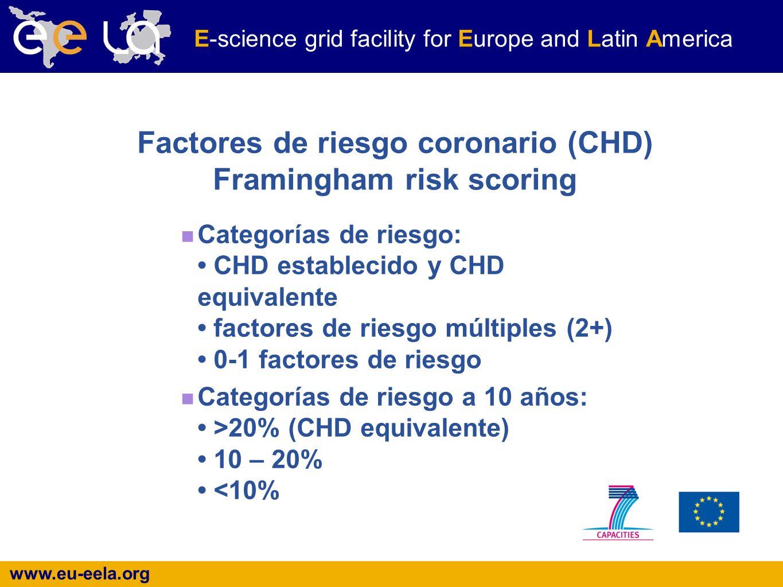 www.eu-eela.org E-science grid facility for Europe and Latin America Factores de riesgo coronario (CHD) Framingham risk scoring Categorías de riesgo: CHD establecido y CHD equivalente factores de riesgo múltiples (2+) 0-1 factores de riesgo Categorías de riesgo a 10 años: >20% (CHD equivalente) 10 – 20% <10%