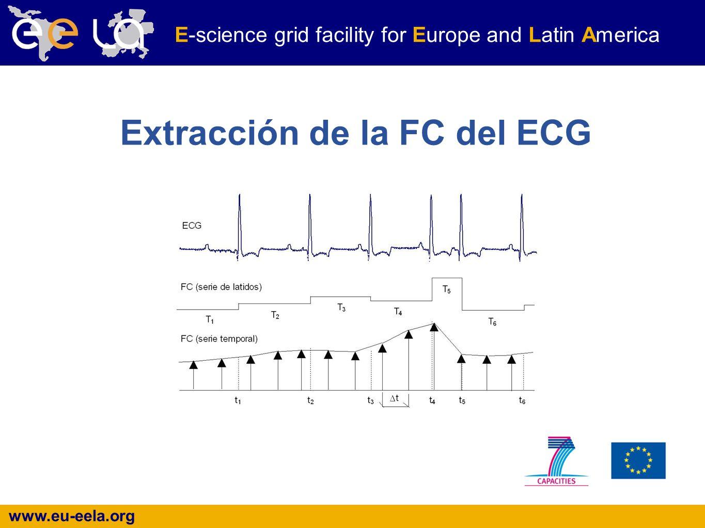 www.eu-eela.org E-science grid facility for Europe and Latin America Extracción de la FC del ECG