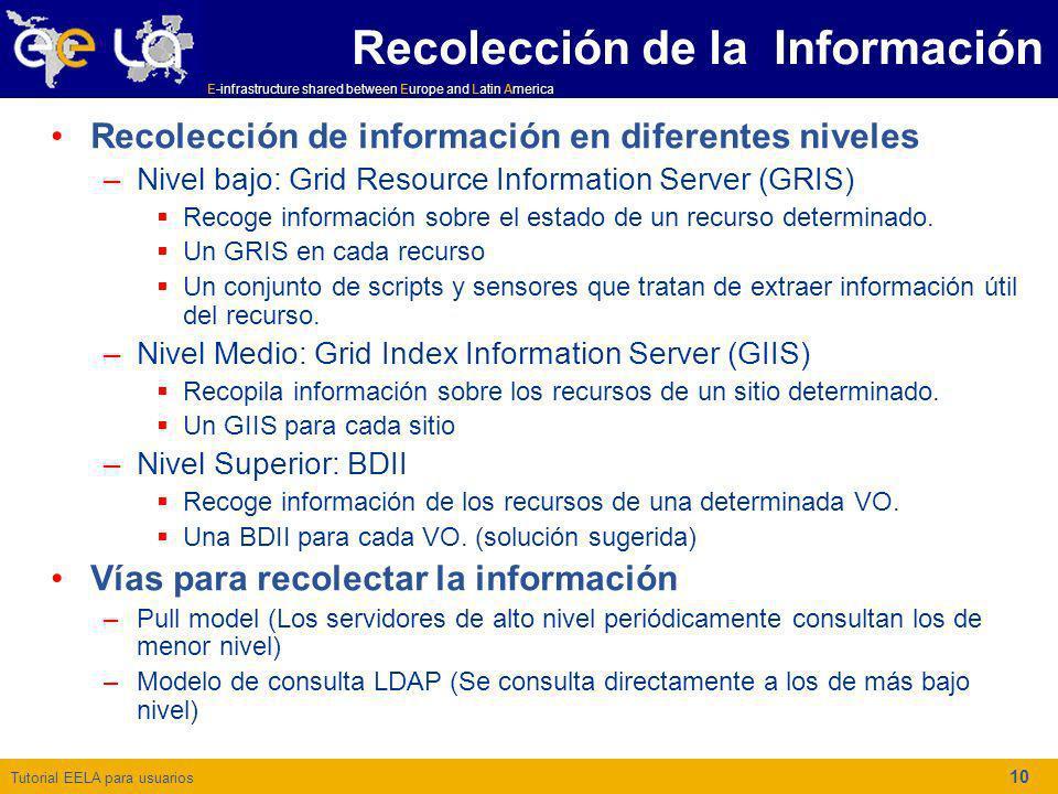 Tutorial EELA para usuarios E-infrastructure shared between Europe and Latin America 10 Recolección de información en diferentes niveles –Nivel bajo:
