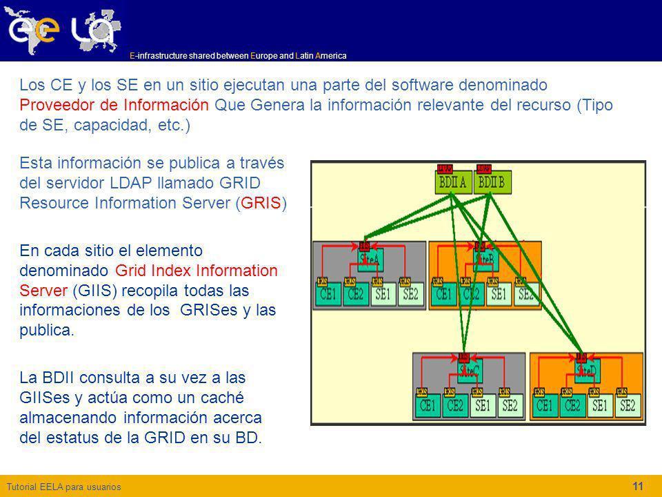 Tutorial EELA para usuarios E-infrastructure shared between Europe and Latin America 11 Esta información se publica a través del servidor LDAP llamado