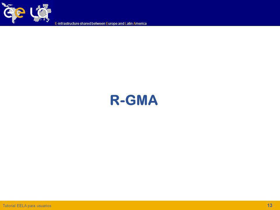 Tutorial EELA para usuarios E-infrastructure shared between Europe and Latin America 13 R-GMA