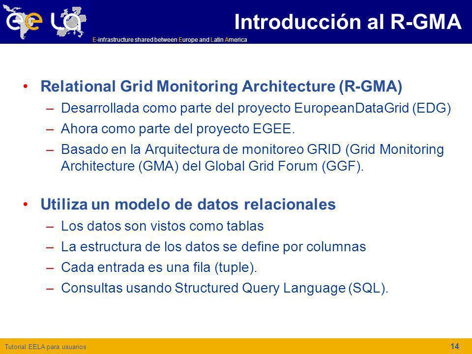 Tutorial EELA para usuarios E-infrastructure shared between Europe and Latin America 14 Introducción al R-GMA Relational Grid Monitoring Architecture