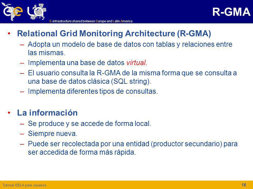 Tutorial EELA para usuarios E-infrastructure shared between Europe and Latin America 16 R-GMA Relational Grid Monitoring Architecture (R-GMA) –Adopta
