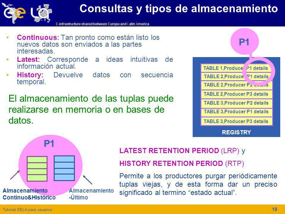 Tutorial EELA para usuarios E-infrastructure shared between Europe and Latin America 19 Consultas y tipos de almacenamiento Continuous: Tan pronto com