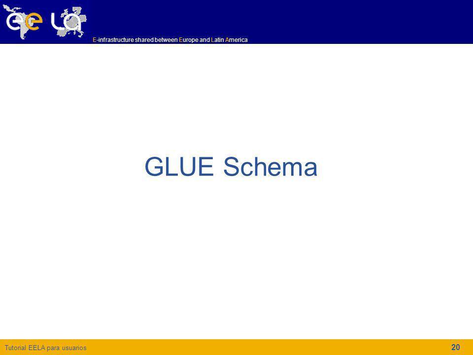 Tutorial EELA para usuarios E-infrastructure shared between Europe and Latin America 20 GLUE Schema