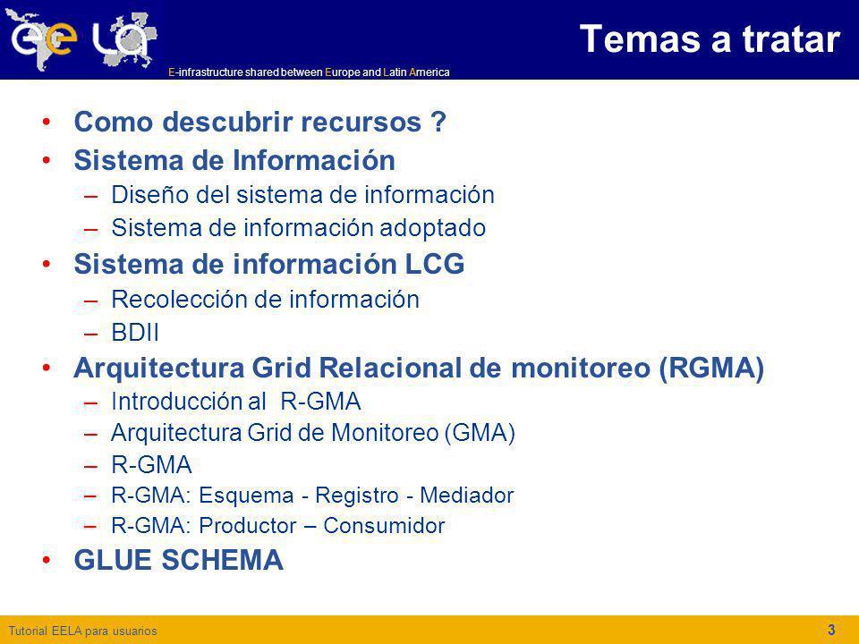 Tutorial EELA para usuarios E-infrastructure shared between Europe and Latin America 3 Como descubrir recursos ? Sistema de Información –Diseño del si