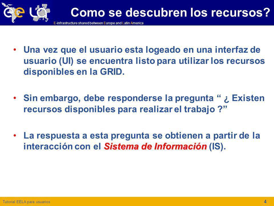Tutorial EELA para usuarios E-infrastructure shared between Europe and Latin America 4 Como se descubren los recursos? Una vez que el usuario esta log