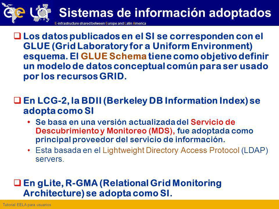 Tutorial EELA para usuarios E-infrastructure shared between Europe and Latin America Sistemas de información adoptados Los datos publicados en el SI s