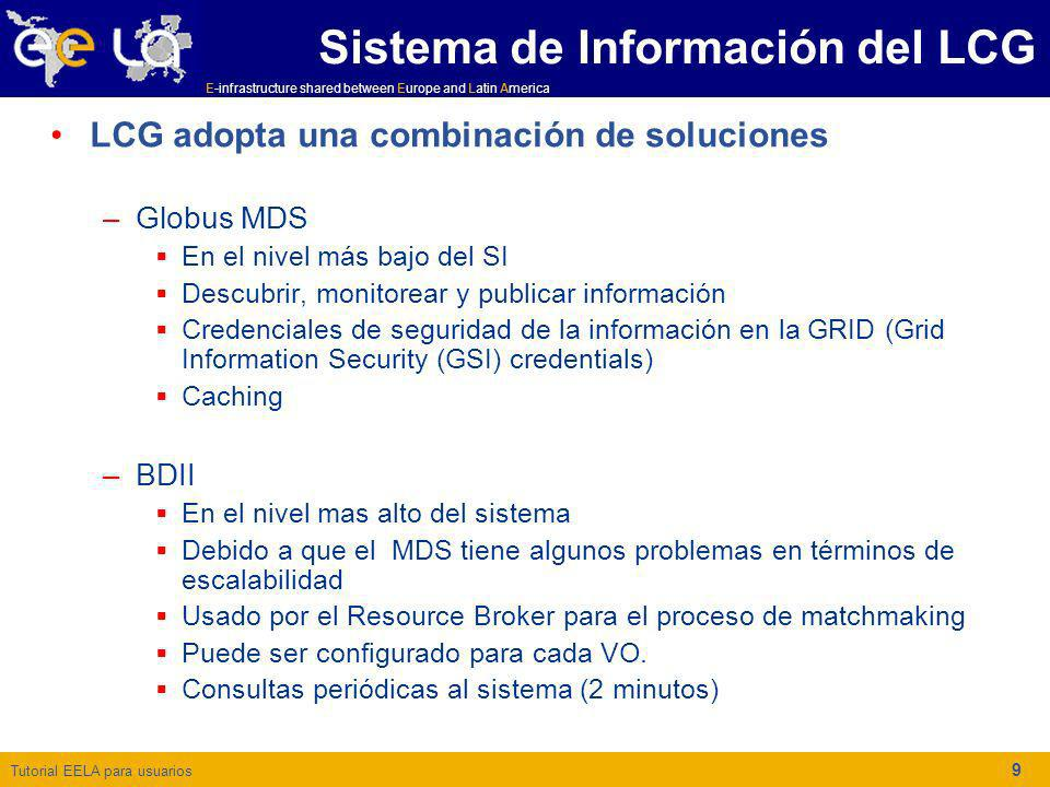 Tutorial EELA para usuarios E-infrastructure shared between Europe and Latin America 9 LCG adopta una combinación de soluciones –Globus MDS En el nive