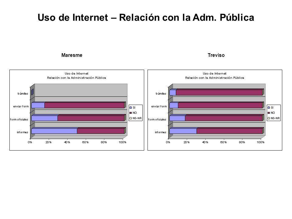 Uso de Internet – Relación con la Adm. Pública MaresmeTreviso