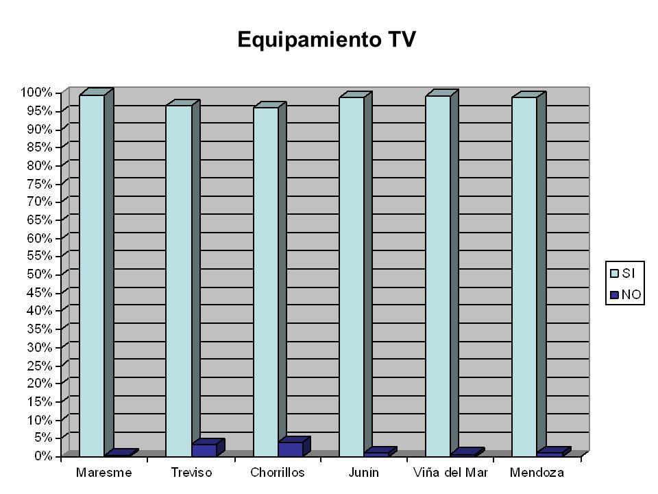 Equipamiento TV