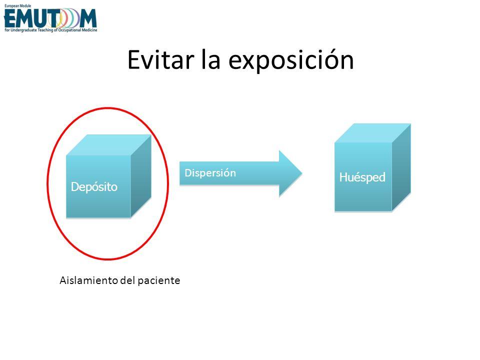 Evitar la exposición Aislamiento del paciente Depósito Huésped Dispersión