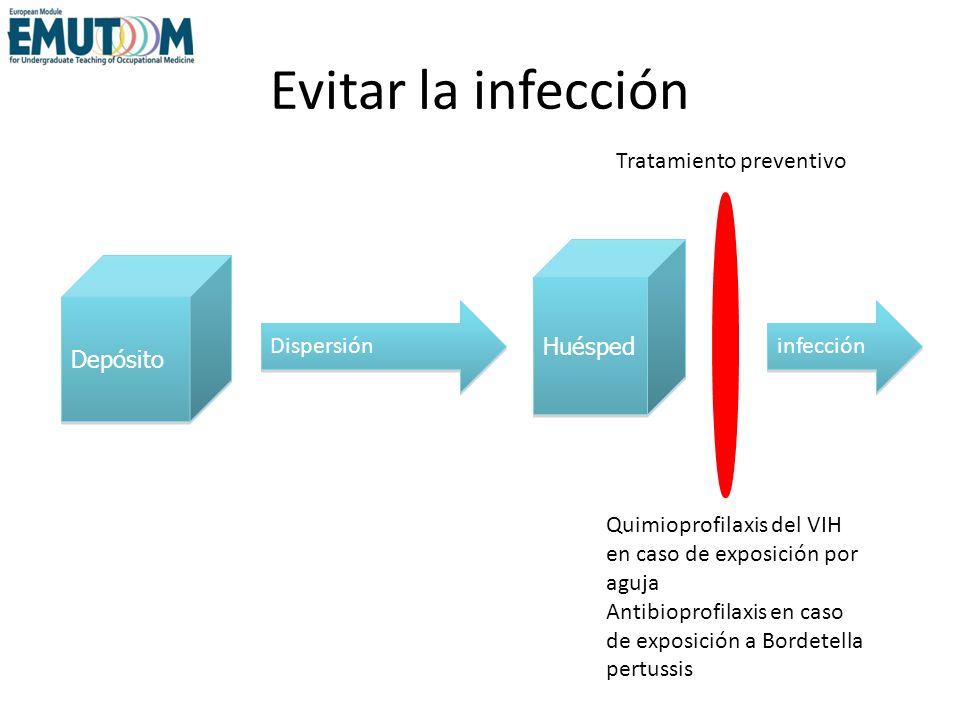 Evitar la infección Quimioprofilaxis del VIH en caso de exposición por aguja Antibioprofilaxis en caso de exposición a Bordetella pertussis Depósito H