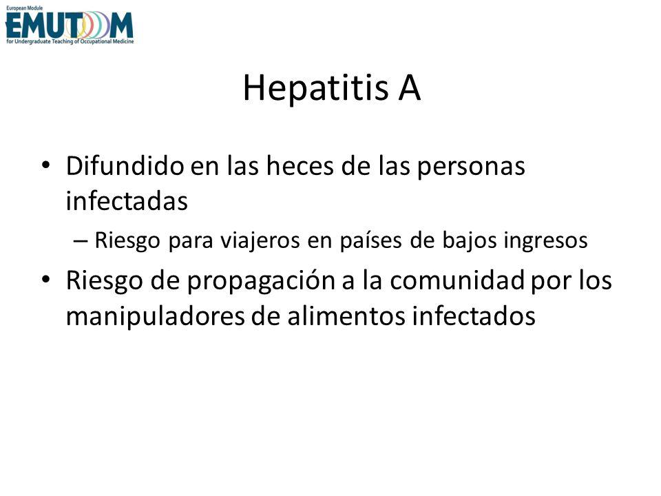 Hepatitis A Difundido en las heces de las personas infectadas – Riesgo para viajeros en países de bajos ingresos Riesgo de propagación a la comunidad