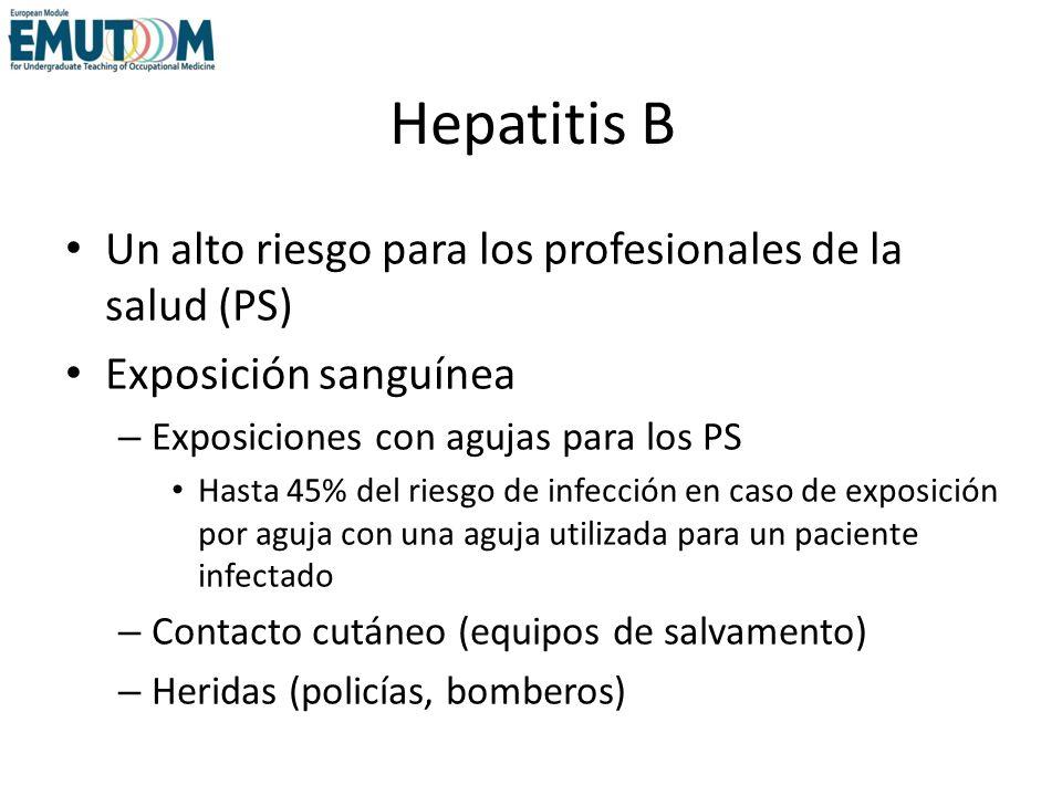 Hepatitis B Un alto riesgo para los profesionales de la salud (PS) Exposición sanguínea – Exposiciones con agujas para los PS Hasta 45% del riesgo de