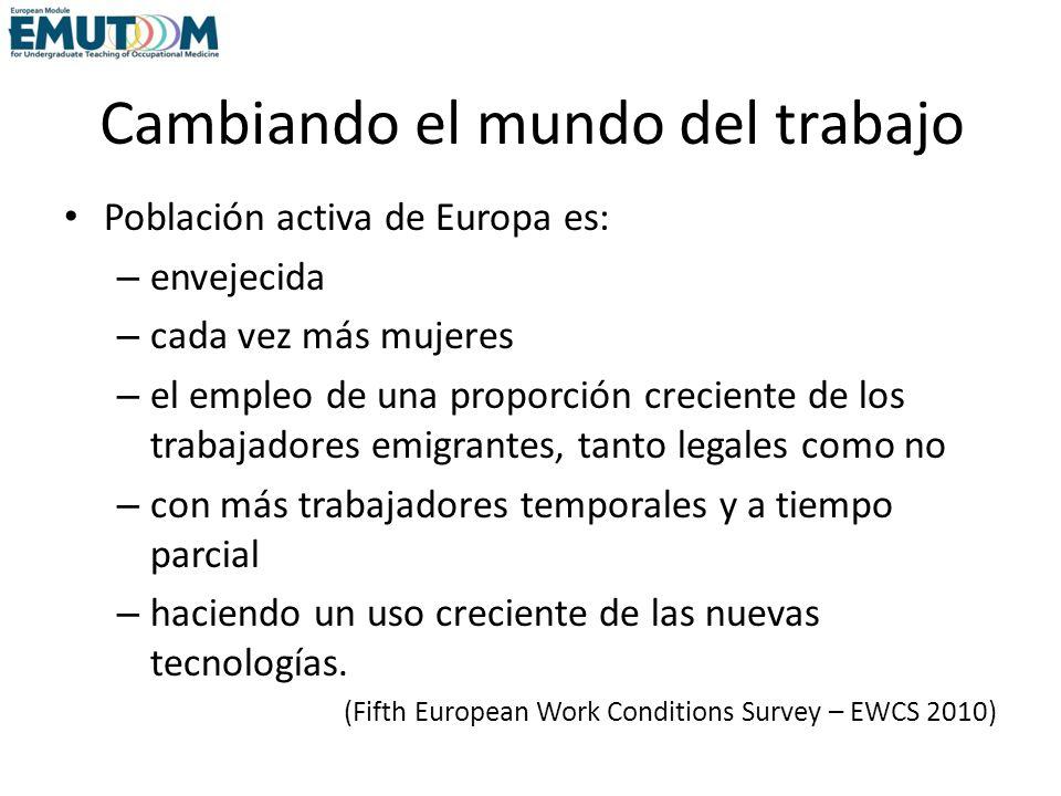 Cambiando el mundo del trabajo Población activa de Europa es: – envejecida – cada vez más mujeres – el empleo de una proporción creciente de los traba