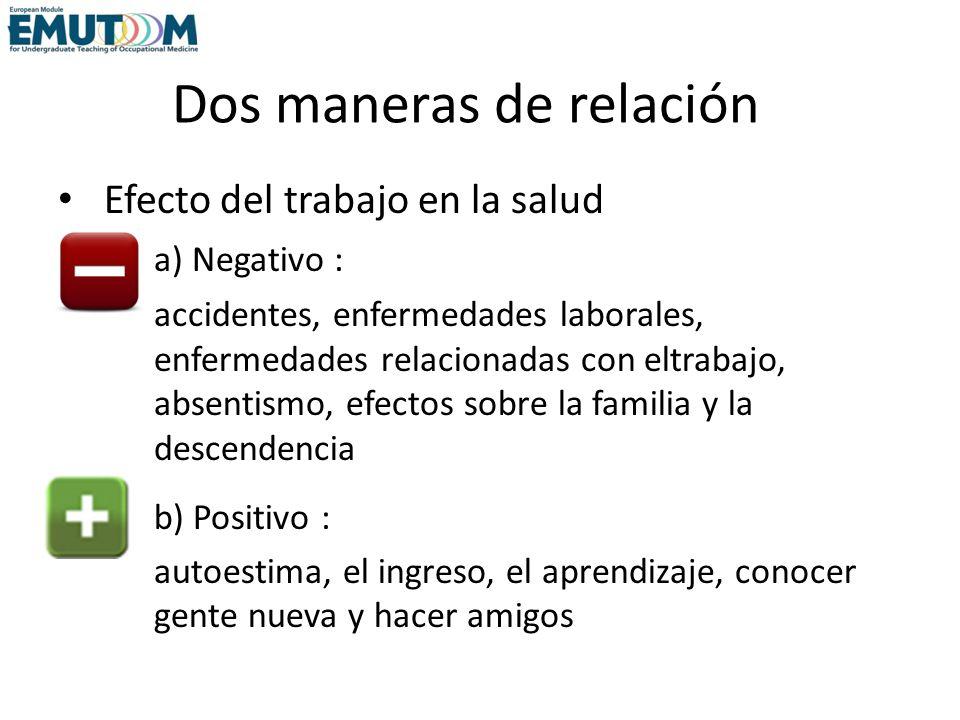 Dos maneras de relación Efecto del trabajo en la salud a) Negativo : accidentes, enfermedades laborales, enfermedades relacionadas con eltrabajo, abse