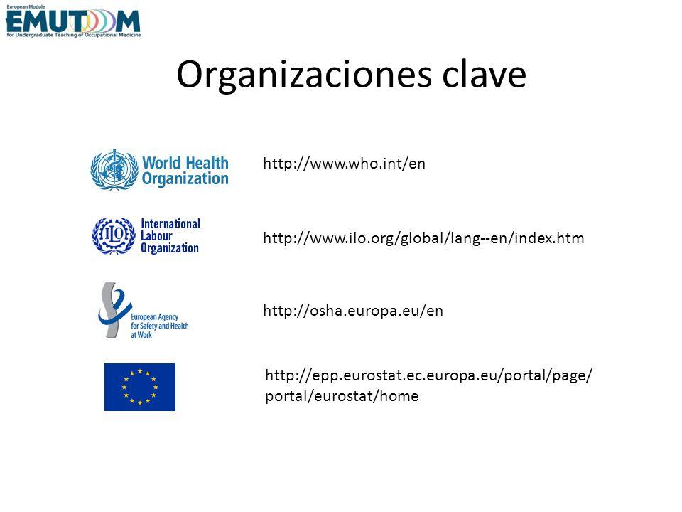 Organizaciones clave http://www.who.int/en http://www.ilo.org/global/lang--en/index.htm http://osha.europa.eu/en http://epp.eurostat.ec.europa.eu/port