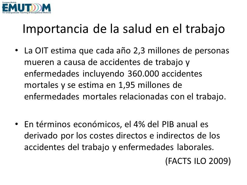 Importancia de la salud en el trabajo La OIT estima que cada año 2,3 millones de personas mueren a causa de accidentes de trabajo y enfermedades inclu