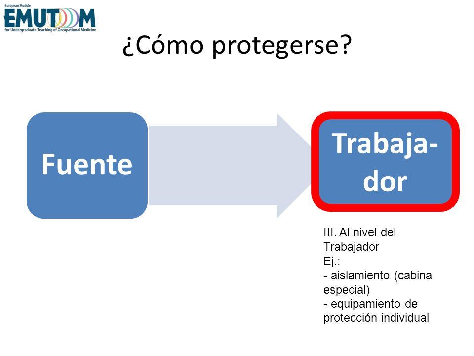 ¿Cómo protegerse? Fuente Trabaja- dor III. Al nivel del Trabajador Ej.: - aislamiento (cabina especial) - equipamiento de protección individual