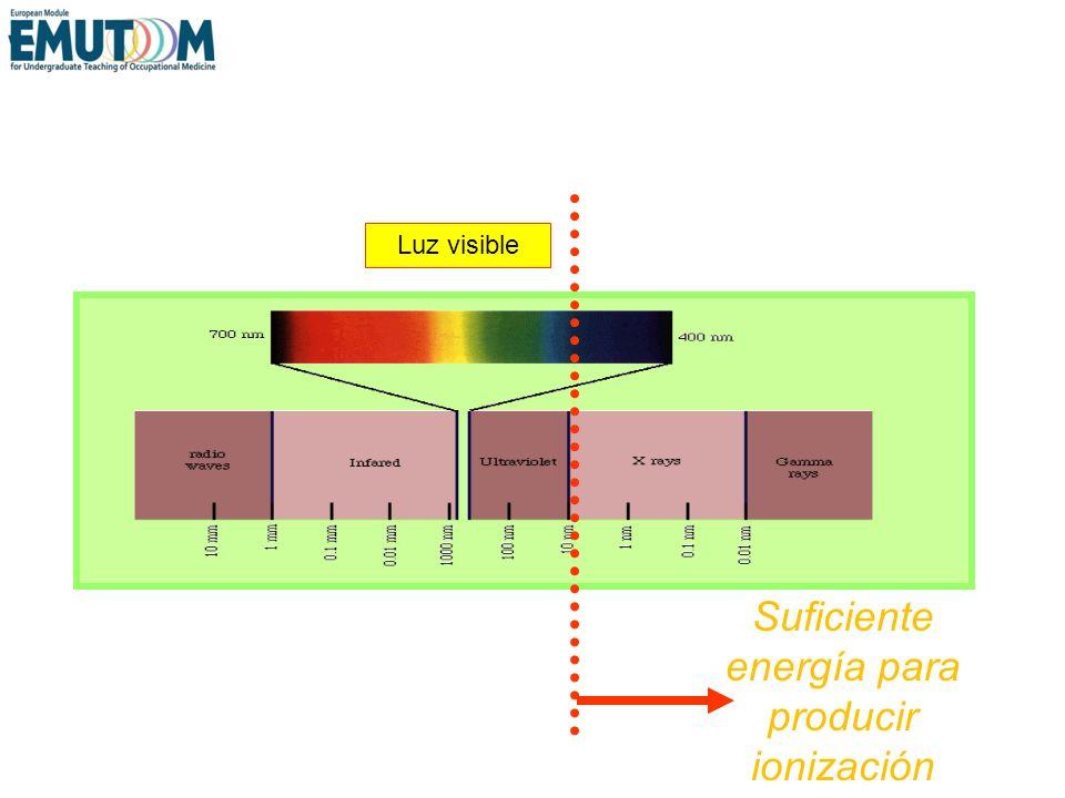 Luz visible Suficiente energía para producir ionización