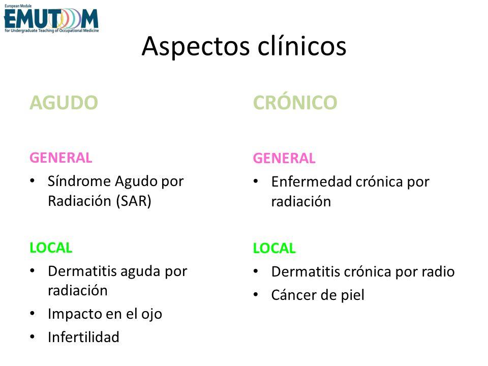 Aspectos clínicos AGUDOCRÓNICO GENERAL Síndrome Agudo por Radiación (SAR) LOCAL Dermatitis aguda por radiación Impacto en el ojo Infertilidad GENERAL