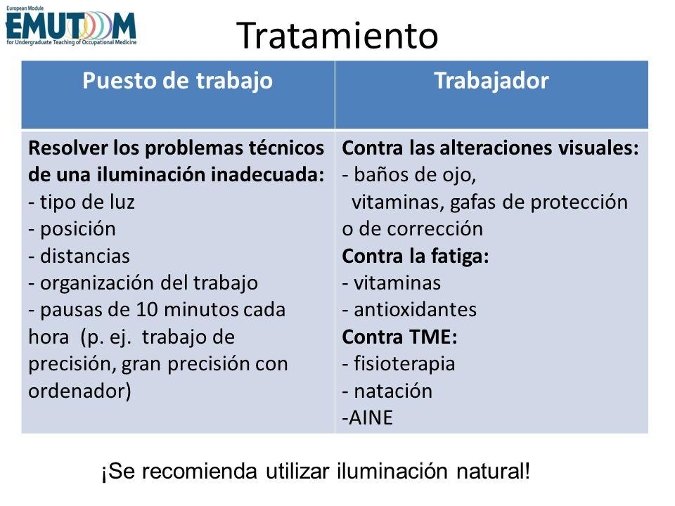 Tratamiento Puesto de trabajoTrabajador Resolver los problemas técnicos de una iluminación inadecuada: - tipo de luz - posición - distancias - organiz