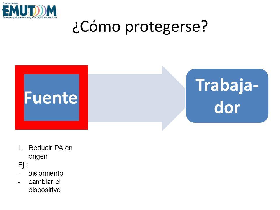 ¿Cómo protegerse? Fuente Trabaja- dor I.Reducir PA en origen Ej.: -aislamiento -cambiar el dispositivo