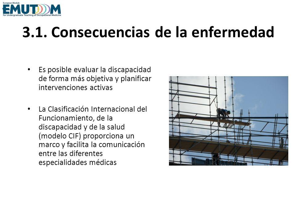 Modelo CIF adaptado al trabajo y la salud Modelo CIF con opciones de intervención Adaptado por PBA Smits and JHAM Verbeek, Instituto Coronel de Salud Laboral, AMC Países Bajos.