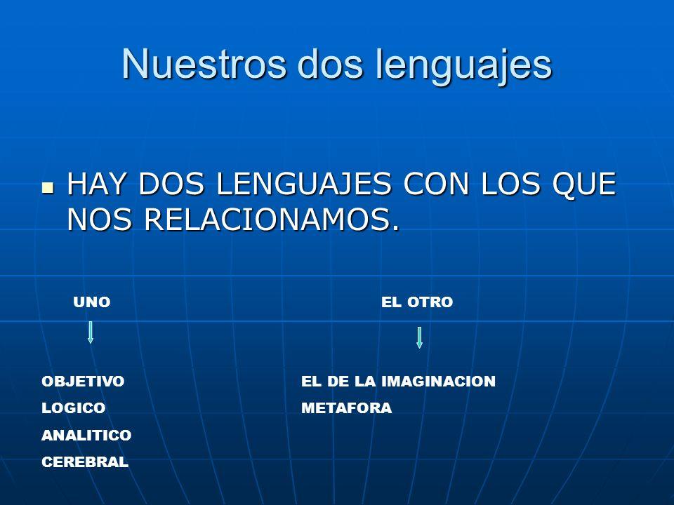 Nuestros dos lenguajes HAY DOS LENGUAJES CON LOS QUE NOS RELACIONAMOS.