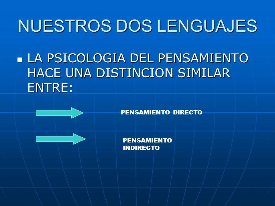 NUESTROS DOS LENGUAJES LA PSICOLOGIA DEL PENSAMIENTO HACE UNA DISTINCION SIMILAR ENTRE: LA PSICOLOGIA DEL PENSAMIENTO HACE UNA DISTINCION SIMILAR ENTRE: PENSAMIENTO DIRECTO PENSAMIENTO INDIRECTO