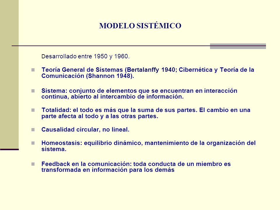MODELO SISTÉMICO D esarrollado entre 1950 y 1960. Teoría General de Sistemas (Bertalanffy 1940; Cibernética y Teoría de la Comunicación (Shannon 1948)