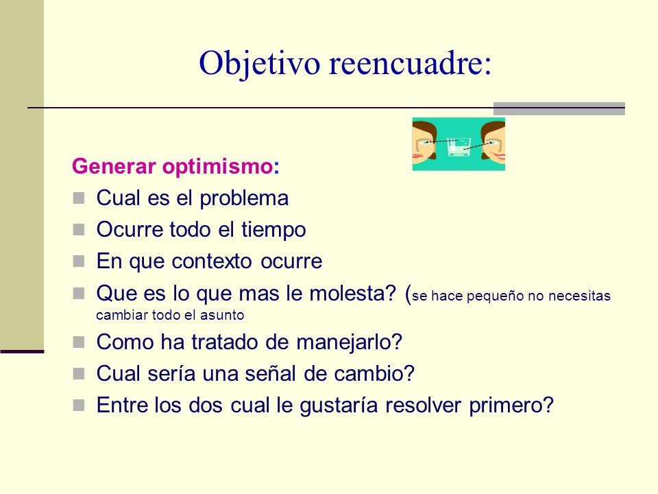 Objetivo reencuadre: Generar optimismo: Cual es el problema Ocurre todo el tiempo En que contexto ocurre Que es lo que mas le molesta? ( se hace peque