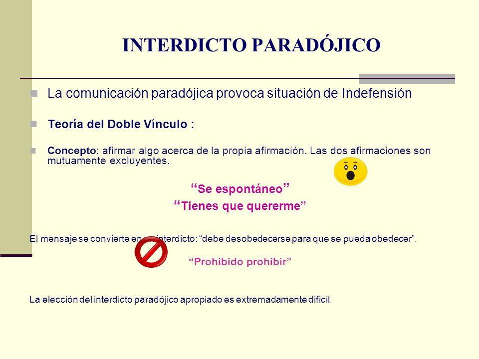 INTERDICTO PARADÓJICO La comunicación paradójica provoca situación de Indefensión Teoría del Doble Vínculo : Concepto: afirmar algo acerca de la propi