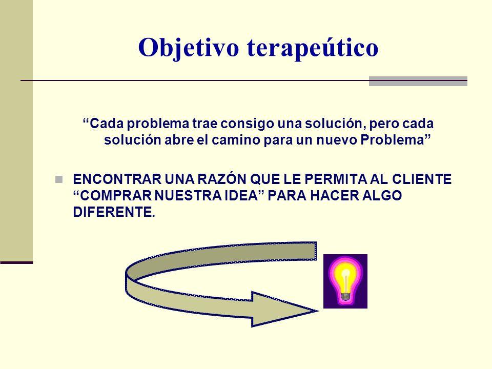 Objetivo terapeútico Cada problema trae consigo una solución, pero cada solución abre el camino para un nuevo Problema ENCONTRAR UNA RAZÓN QUE LE PERM