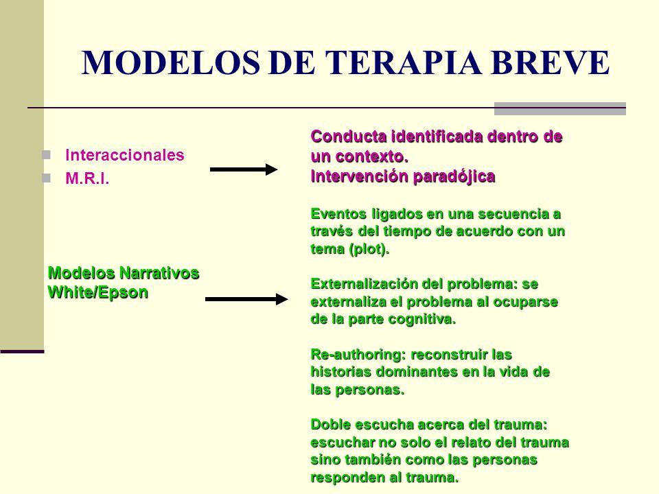 MODELOS DE TERAPIA BREVE Interaccionales M.R.I. Conducta identificada dentro de un contexto. Intervención paradójica Modelos Narrativos White/Epson Ev