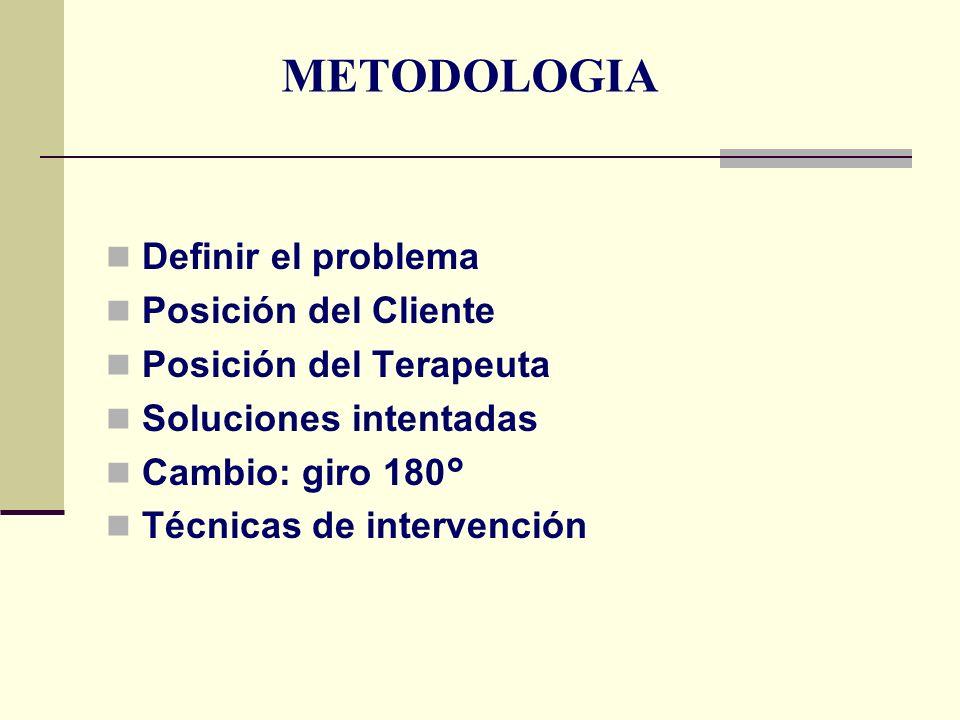 METODOLOGIA Definir el problema Posición del Cliente Posición del Terapeuta Soluciones intentadas Cambio: giro 180° Técnicas de intervención