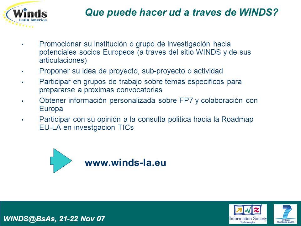 WINDS@BsAs, 21-22 Nov 07 Que puede hacer ud a traves de WINDS? Promocionar su institución o grupo de investigación hacia potenciales socios Europeos (
