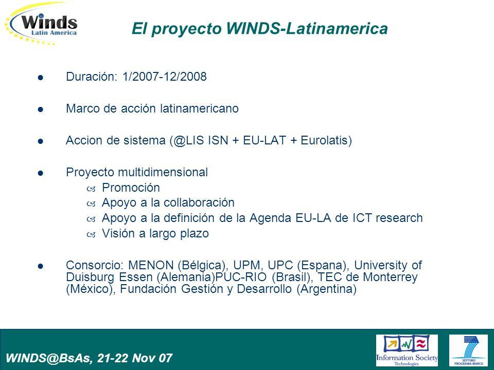 WINDS@BsAs, 21-22 Nov 07 El proyecto WINDS-Latinamerica Duración: 1/2007-12/2008 Marco de acción latinamericano Accion de sistema (@LIS ISN + EU-LAT +