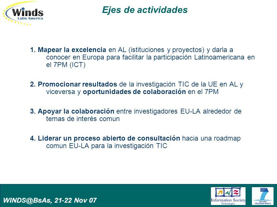 WINDS@BsAs, 21-22 Nov 07 Ejes de actividades 1. Mapear la excelencia en AL (istituciones y proyectos) y darla a conocer en Europa para facilitar la pa