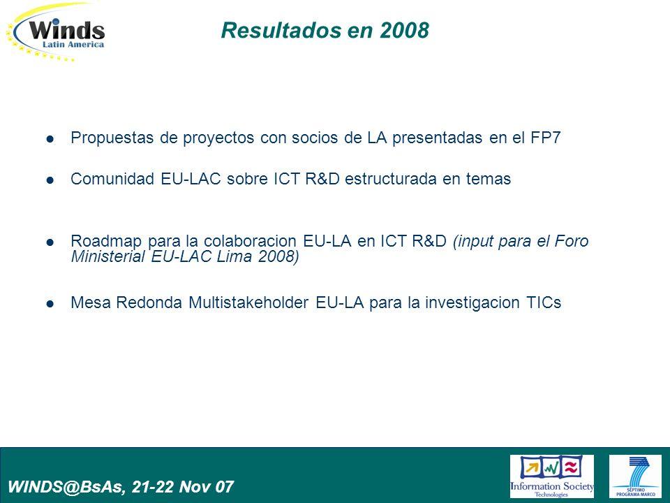 WINDS@BsAs, 21-22 Nov 07 Resultados en 2008 Propuestas de proyectos con socios de LA presentadas en el FP7 Comunidad EU-LAC sobre ICT R&D estructurada en temas Roadmap para la colaboracion EU-LA en ICT R&D (input para el Foro Ministerial EU-LAC Lima 2008) Mesa Redonda Multistakeholder EU-LA para la investigacion TICs