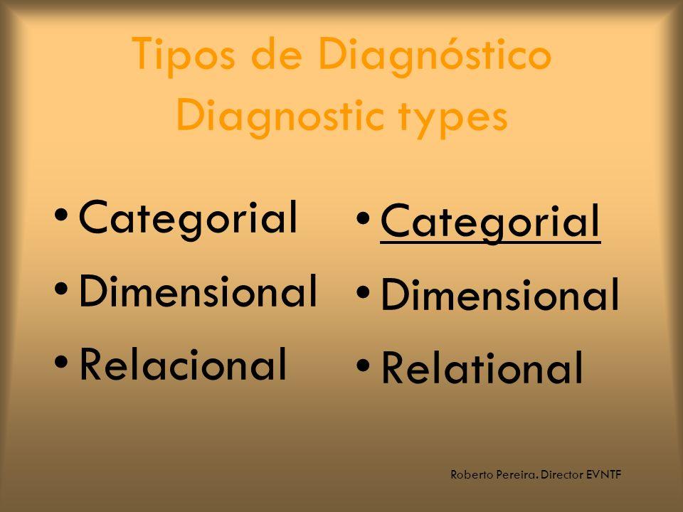 Roberto Pereira. Director EVNTF Tipos de Diagnóstico Diagnostic types Categorial Dimensional Relacional Categorial Dimensional Relational