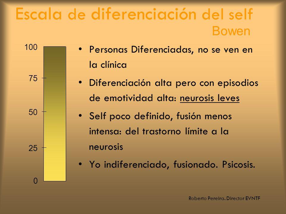 Roberto Pereira. Director EVNTF Escala de diferenciación del self Personas Diferenciadas, no se ven en la clínica Diferenciación alta pero con episodi