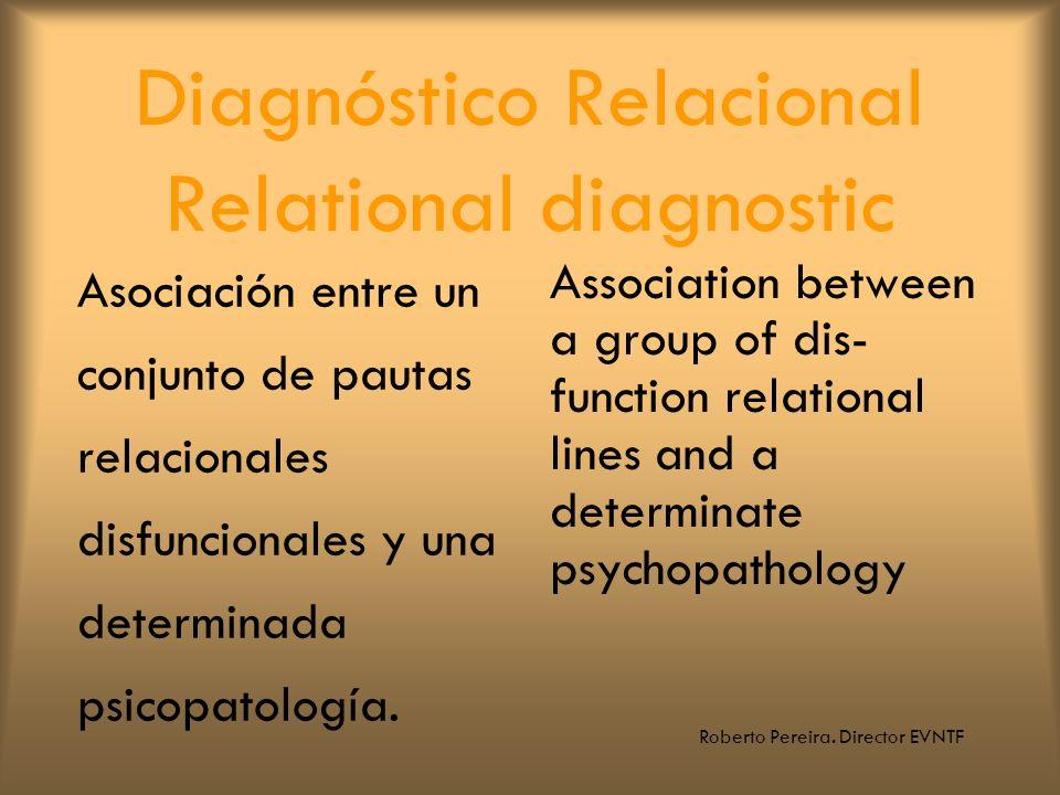 Roberto Pereira. Director EVNTF Diagnóstico Relacional Relational diagnostic Asociación entre un conjunto de pautas relacionales disfuncionales y una