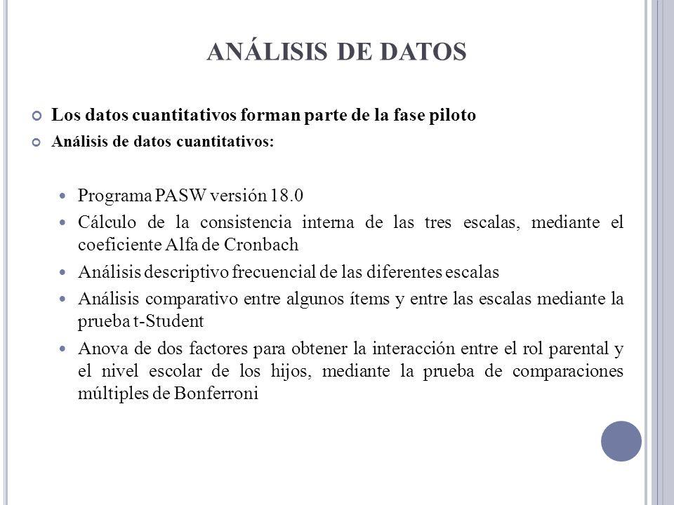 ANÁLISIS DE DATOS Los datos cuantitativos forman parte de la fase piloto Análisis de datos cuantitativos: Programa PASW versión 18.0 Cálculo de la con